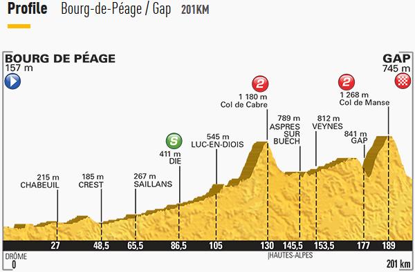 tour_de_france_2015_stage16