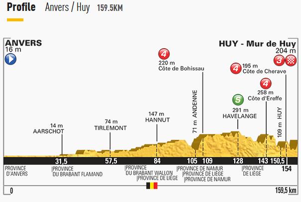 tour_de_france_2015_stage3