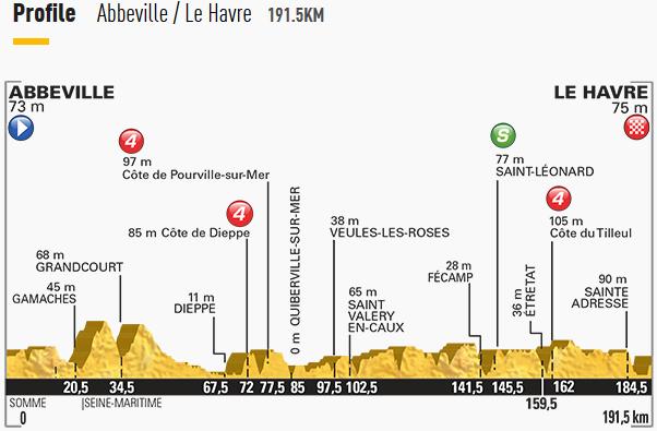 tour_de_france_2015_stage6