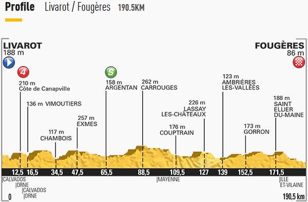 tour_de_france_2015_stage7