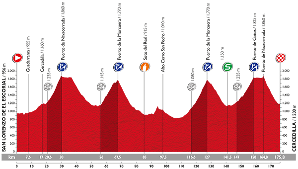 20-etapa-vuelta2015