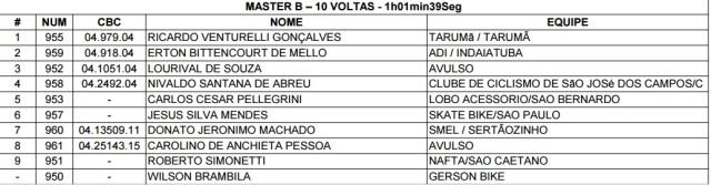 volta-abc-masterB