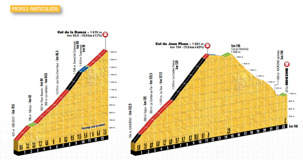 etapas-montanha-tour-2016