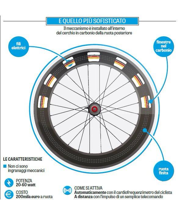 roda-magnetica