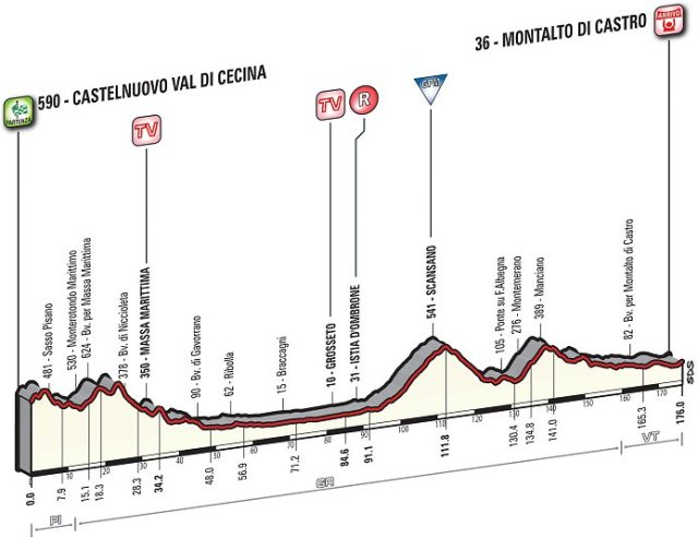 tirreno_adriatico_2016_stage3