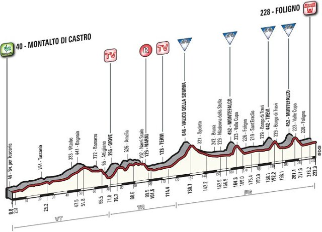 tirreno_adriatico_2016_stage4
