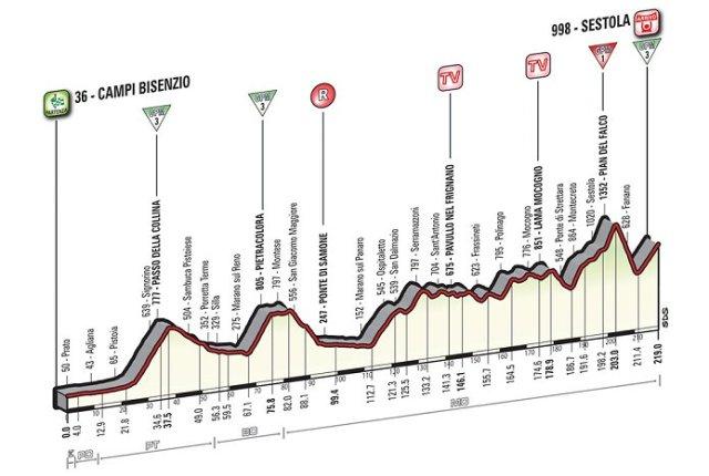 giro_d_italia_2016_stage10