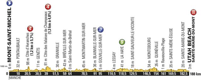 tour_de_france_2016_stage1