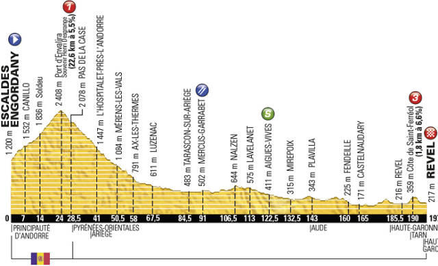 tour_de_france_2016_stage10