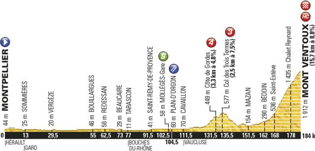 tour_de_france_2016_stage12