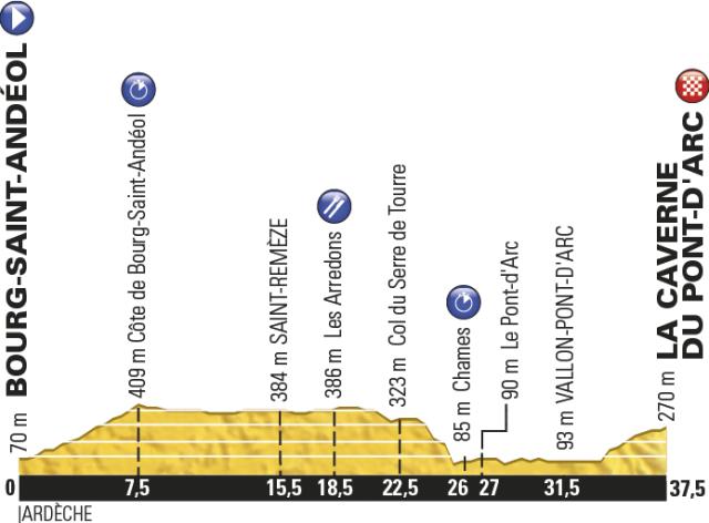 tour_de_france_2016_stage13