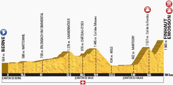tour_de_france_2016_stage17