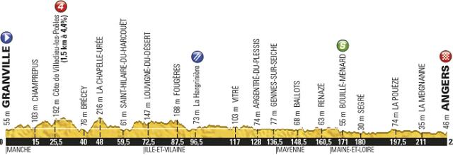 tour_de_france_2016_stage3