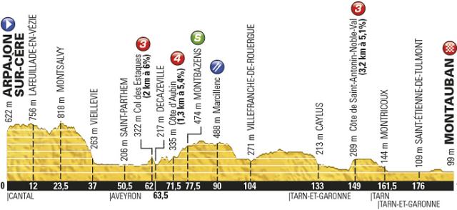 tour_de_france_2016_stage6
