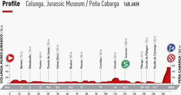 vuelta_a_espana_2016_stage11