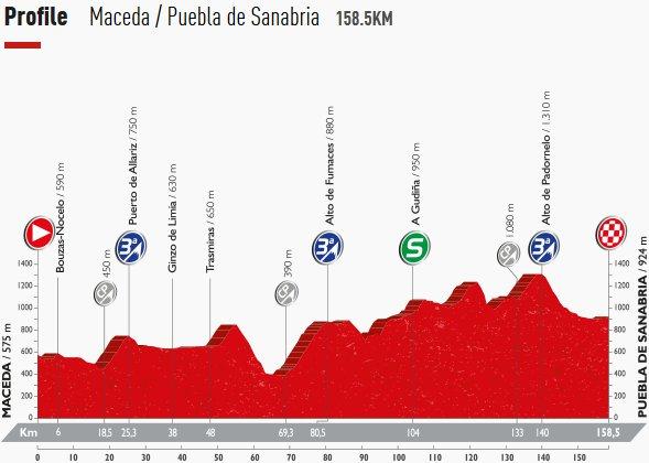 vuelta_a_espana_2016_stage7