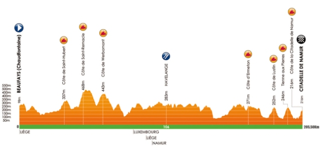 grand_prix_de_wallonie_2016_profile