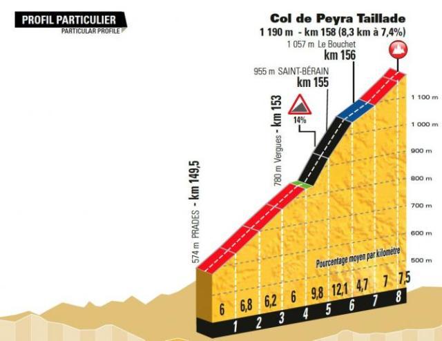 tour-2017-stage15